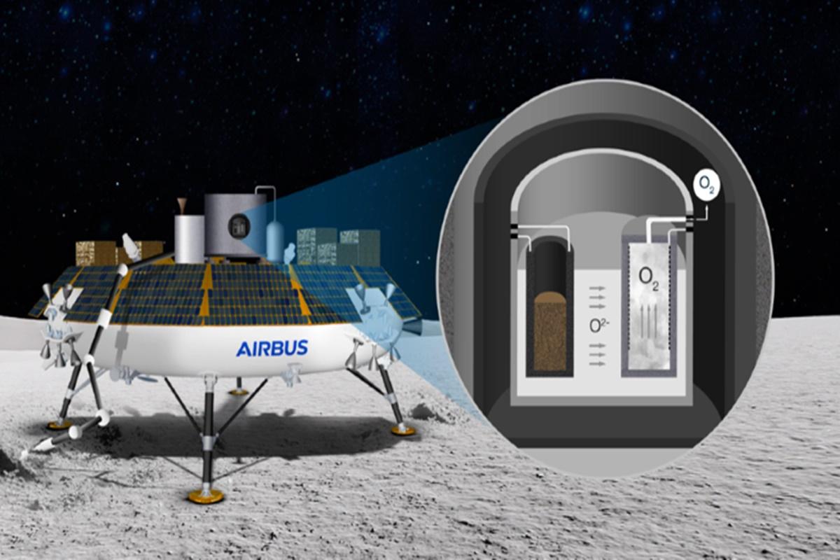 Sistema Roxy da Airbus