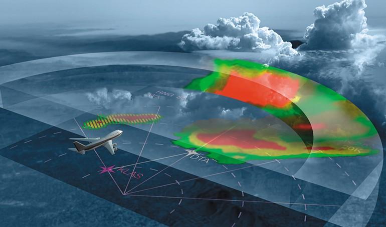 radar meteorológico 3D