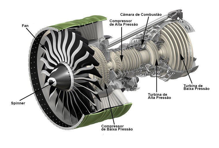 Engine Also Ge Engine Cross Section On Ge 90 Aircraft Engine Diagram