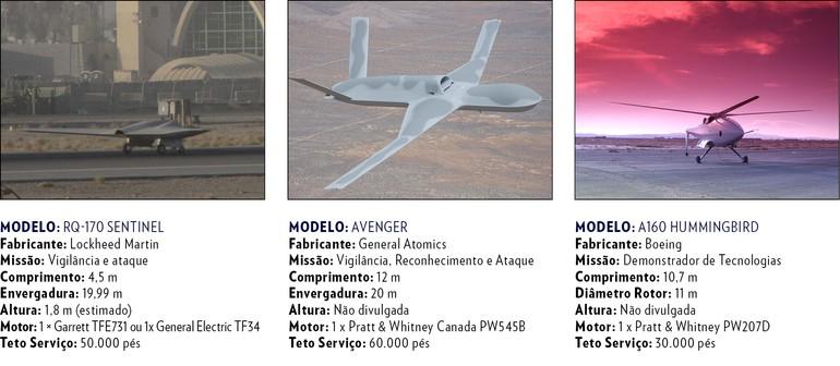 RQ-170 Sentinel / Avenger / A160 Hummingbird