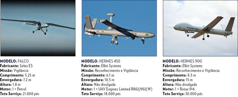 Falco / Hermes 450 / Hermes 900